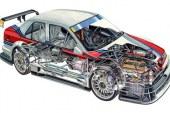 بازار کار و درآمد برقکار خودرو ( باتری ساز ) و شخصیت مناسب آن